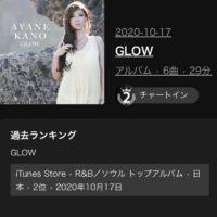1stEPがiTunesR&B/ソウルチャートで2位を記録!
